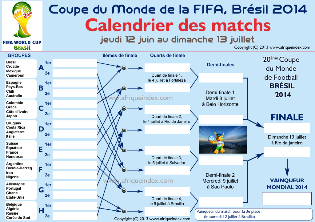 S lection pour la coupe du monde 2014 au br sil - Final coupe du monde 2010 match complet ...